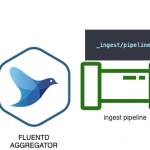 Extract user_agent fields from logs using AWS ElasticSearch