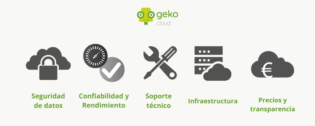 resumen de las claves para elegir un proveedor cloud